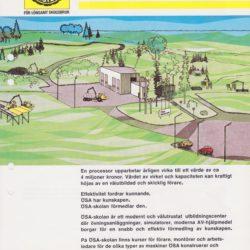 Broschyr 1975 sida 1